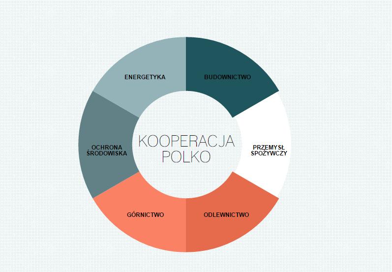 POLKO_2